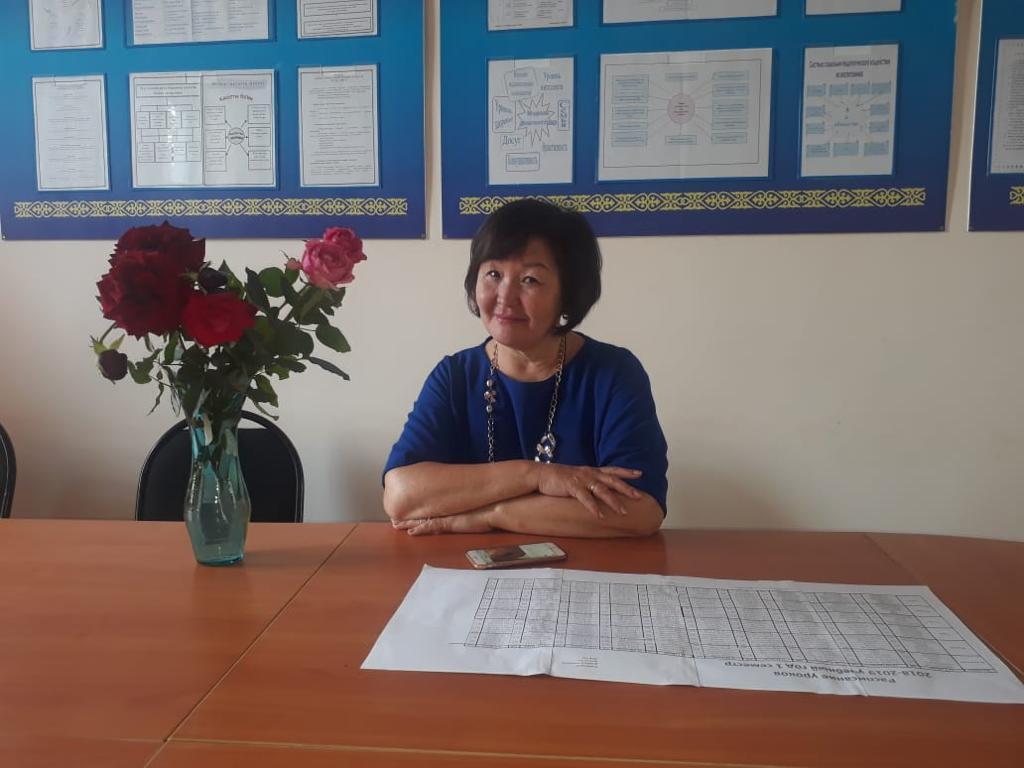 Марденова Айнагул Есембековна